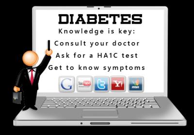 image - Diabetes - knowledge is key